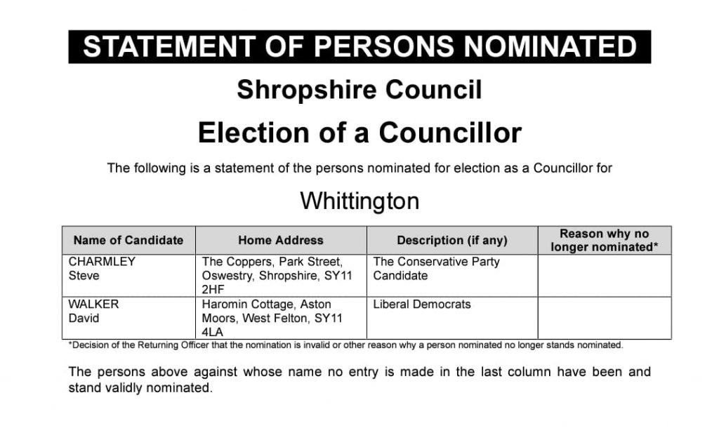 People nominated for Shropshire Council Election: Whittington